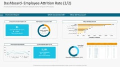 Dashboard Employee Attrition Rate Grid Sample PDF