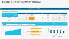 Dashboard Employee Attrition Rate Icon Slides PDF