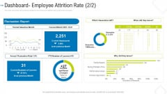 Dashboard Employee Attrition Rate Month Graphics PDF