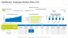 Dashboard Employee Attrition Rate Seniority Template PDF