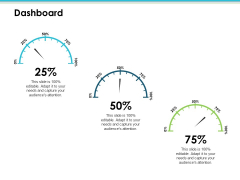 Dashboard Employee Value Proposition Ppt PowerPoint Presentation Inspiration Topics
