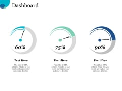 Dashboard Financial Ppt PowerPoint Presentation File Gridlines