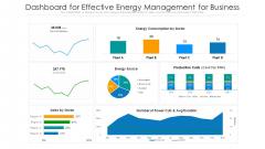 Dashboard For Effective Energy Management For Business Ppt Slides Tips PDF