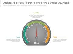 Dashboard For Risk Tolerance Levels Ppt Samples Download
