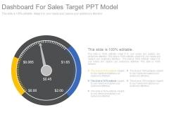 Dashboard For Sales Target Ppt Model
