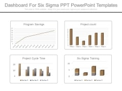 Dashboard For Six Sigma Ppt Powerpoint Templates