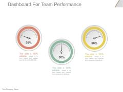 Dashboard For Team Performance Ppt PowerPoint Presentation Summary
