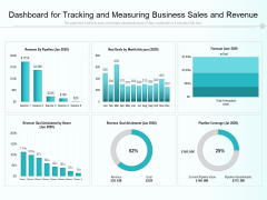 Dashboard For Tracking And Measuring Business Sales And Revenue Ppt PowerPoint Presentation Slides Introduction PDF