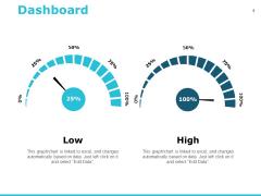 Dashboard Management Ppt PowerPoint Presentation Show Deck