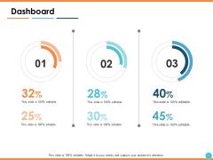 Dashboard Marketing Planning Ppt PowerPoint Presentation Tips