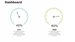 Dashboard Measurement Ppt PowerPoint Presentation Ideas Infographic Template