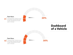 Dashboard Of A Vehicle Ppt PowerPoint Presentation Gallery Show PDF