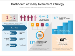 Dashboard Of Yearly Retirement Strategy Ppt PowerPoint Presentation Gallery Skills PDF