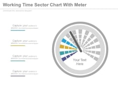 Dashboard Performance Analysis Chart Powerpoint Slides