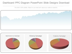 Dashboard Ppc Diagram Powerpoint Slide Designs Download