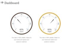 Dashboard Ppt PowerPoint Presentation Diagram Ppt