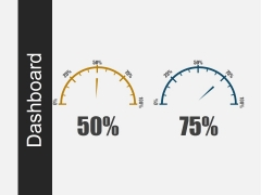 Dashboard Ppt PowerPoint Presentation Icon Layout