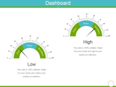 Dashboard Ppt Powerpoint Presentation Infographics Deck