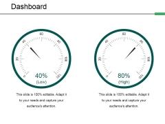 Dashboard Ppt PowerPoint Presentation Inspiration Outline