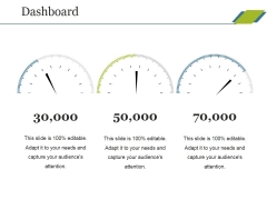 Dashboard Ppt PowerPoint Presentation Inspiration Sample