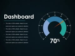 Dashboard Ppt PowerPoint Presentation Pictures Designs