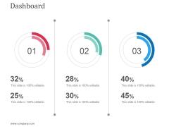 Dashboard Ppt Powerpoint Presentation Pictures Skills