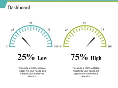Dashboard Ppt PowerPoint Presentation Portfolio Slides