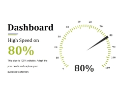 Dashboard Ppt PowerPoint Presentation Show Model