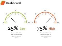 Dashboard Ppt PowerPoint Presentation Styles Templates