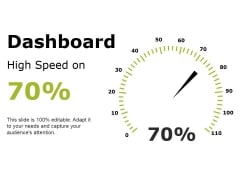 Dashboard Ppt PowerPoint Presentation Styles Visual Aids
