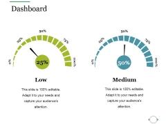 Dashboard Ppt PowerPoint Presentation Summary Model