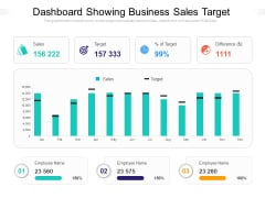 Dashboard Showing Business Sales Target Ppt PowerPoint Presentation File Design Templates PDF
