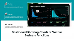 Dashboard Showing Charts Of Various Business Functions Ppt PowerPoint Presentation Gallery Inspiration PDF
