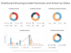 Dashboard Showing Incident Summary And Action By Status Ppt PowerPoint Presentation Pictures Introduction PDF