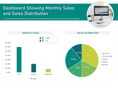 Dashboard Showing Monthly Sales And Sales Distribution Ppt PowerPoint Presentation Infographic Template Portrait PDF