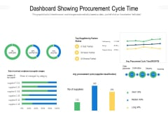 Dashboard Showing Procurement Cycle Time Ppt PowerPoint Presentation Icon Example Topics PDF