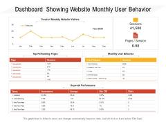 Dashboard Showing Website Monthly User Behavior Ppt PowerPoint Presentation File Professional PDF