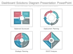 Dashboard Solutions Diagram Presentation Powerpoint