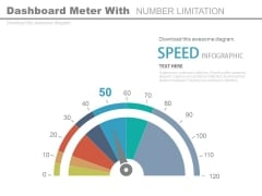 Dashboard To Impact The Performance Powerpoint Slides
