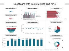 Dashboard With Sales Metrics And Kpis Ppt PowerPoint Presentation Gallery Styles PDF