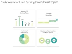 Dashboards For Lead Scoring Powerpoint Topics