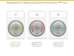 Dashboards For Measuring Business Performance Ppt Icon