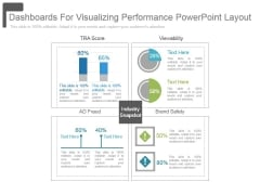Dashboards For Visualizing Performance Powerpoint Layout