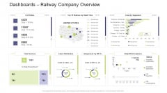 Dashboards Railway Company Overview Topics PDF