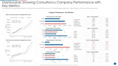 Dashboards Showing Consultancy Company Performance With Key Metrics Mockup PDF