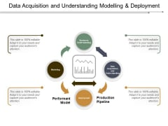 Data Acquisition And Understanding Modelling And Deployment Ppt PowerPoint Presentation Layouts