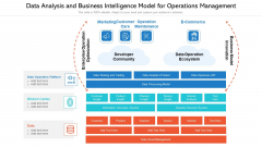 Data Analysis And Business Intelligence Model For Operations Management Ppt PowerPoint Presentation Rules PDF