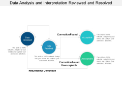 Data Analysis And Interpretation Reviewed And Resolved Ppt PowerPoint Presentation Pictures Graphics