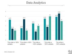 Data Analytics Ppt PowerPoint Presentation Themes