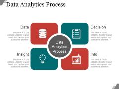 Data Analytics Process Ppt PowerPoint Presentation Background Designs